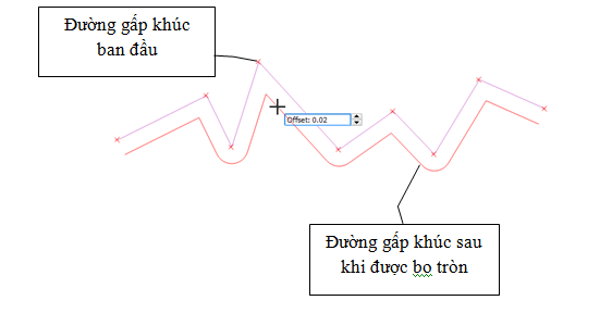 Bo tròn đường gấp khúc Offset Curve