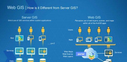 Tổng quan về WEBGIS và mộ số ứng dụng webgis
