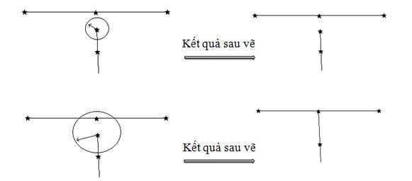 Vector hóa bản đồ