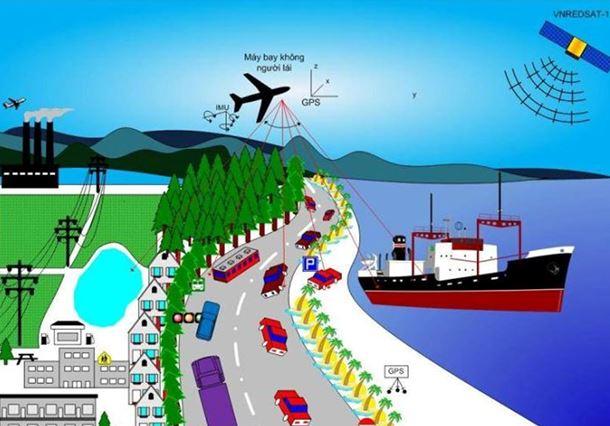 UAV, RS và GIS trong nghiên cứu khoa học của địa lý hiện đại