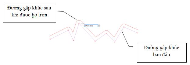 Bo tròn đường gấp khúc với công cụ Offset Curve