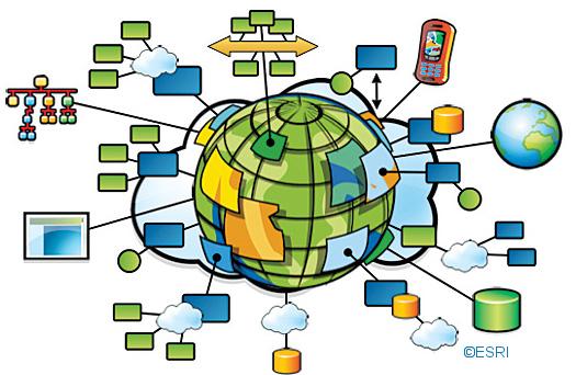 WebGIS là gì? hệ thống WEBGIS bao gồm?