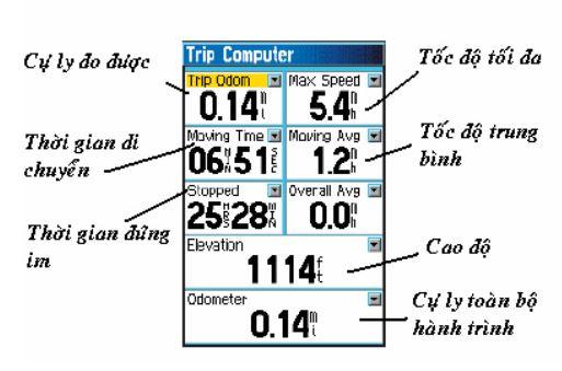 Hướng dẫn sử dụng máy định vị Garmin GPS 78 series (18)