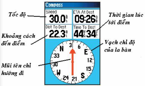 Hướng dẫn sử dụng máy định vị Garmin GPS 78 series (24)