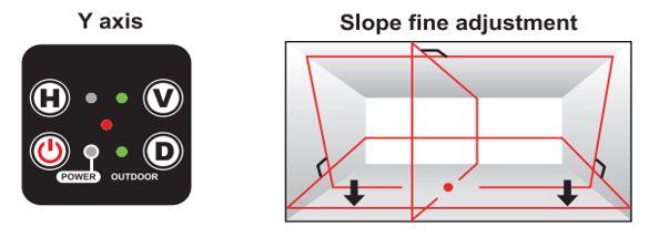 hướng dẫn sử dụng máy laser ry